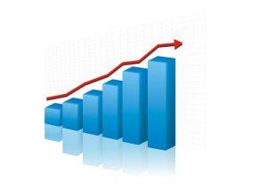 Increasing bar graph Charlotte Injury Lawyer